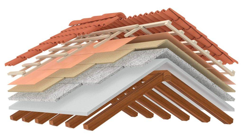 roof insulation diagramcross-section of a house roof. All the layers are visible. thermal insulation, white background (3d render)