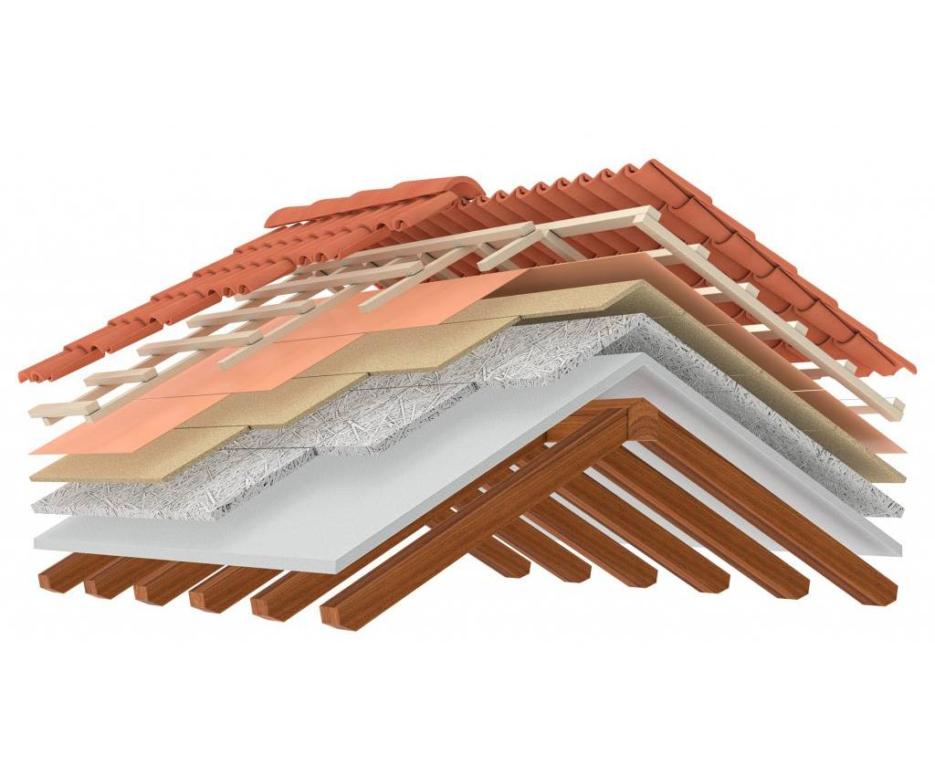 diagram of roof insualtion layers